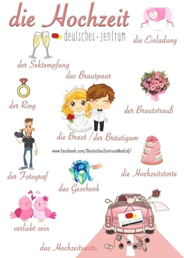 Die Hochzeit Hochzeit Deutsch Lernen Deutsch Deutsch Wortschatz