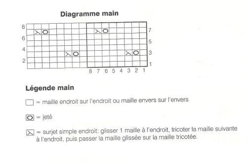 Da Phildar n 17, modello n 15 NO ENGLISH VERSION… Versione originale in francese,qui: 2013s38cardiganlayette misure 3-6-12-18-24 mesi