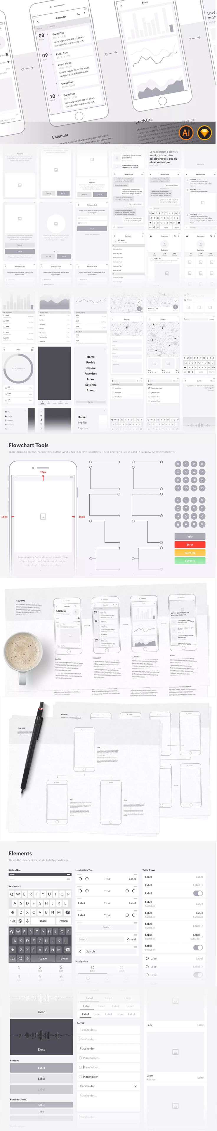 Mobile Wireframe Kit AI