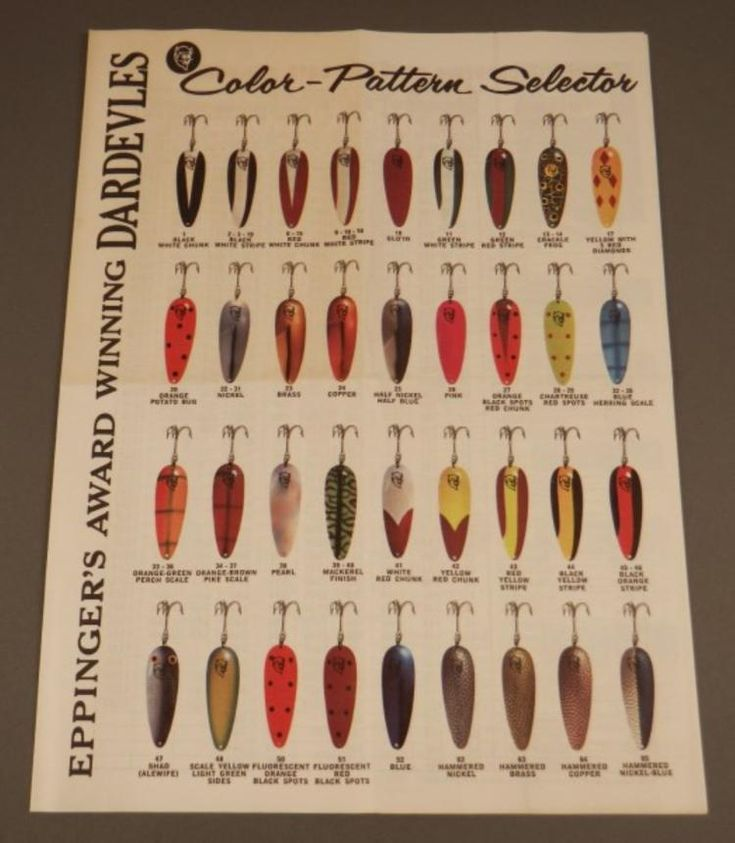 1000 Images About Antique Fishing Tackle On Pinterest