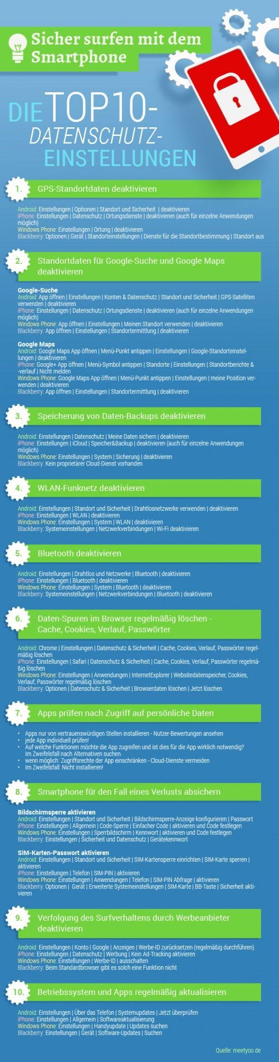 Top10-Datenschutztipps für Smartphones - Spieleratgeber NRW