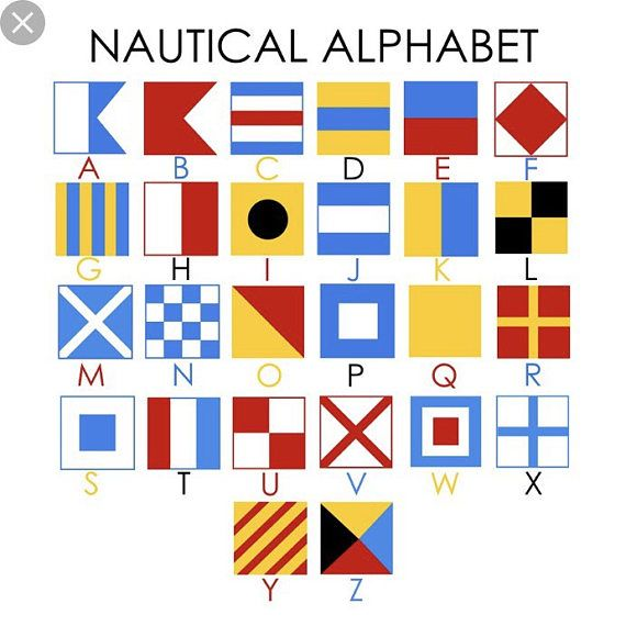 Nautical Signal Flag Quilt Signal Flag Nautical Gift Etsy Nautical Quilt Nautical Alphabet Nautical Baby Quilt