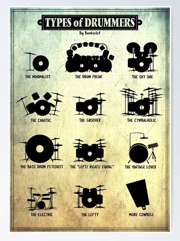 Types Of Drummers Poster By Bunkis1st In 2021 Drummer Drummer Humor Drum And Bass