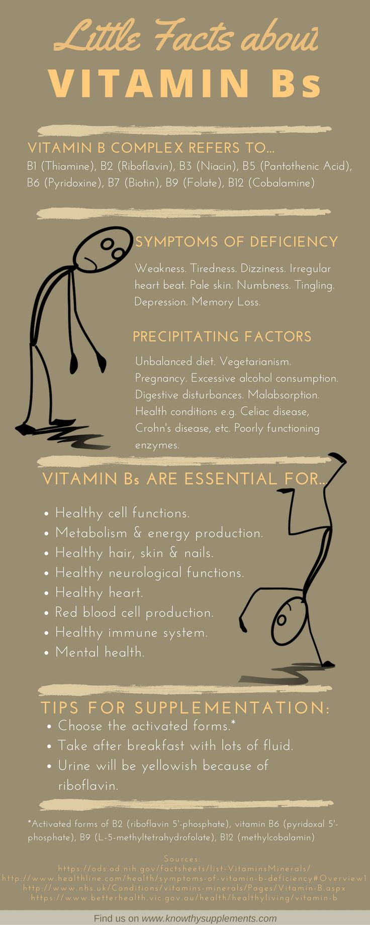 Vitamin B complex [B1 (Thiamine), B2 (Riboflavin), B3 (Niacin), B5 (Pantothenic Acid), B6 (Pyridoxine), B7 (Biotin), B9 (Folate) and B12 (Cobalamine).]: symptoms of deficiency, reasons, benefits (energy, skin) and tips on taking vit b supplement