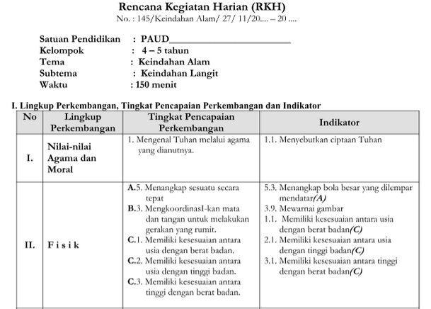 Rkh Tema Keindahan Alam Kurikulum 2013 Revisi Tk B Dengan Gambar