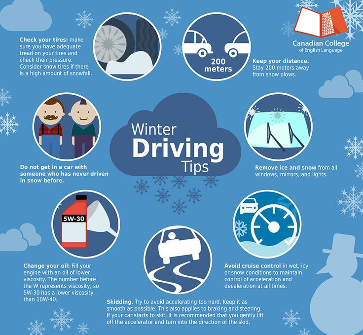 Winter Driving Tips If You Start To Skit Gently Lift Off The Accelerator Turn Into Direction Of Skid