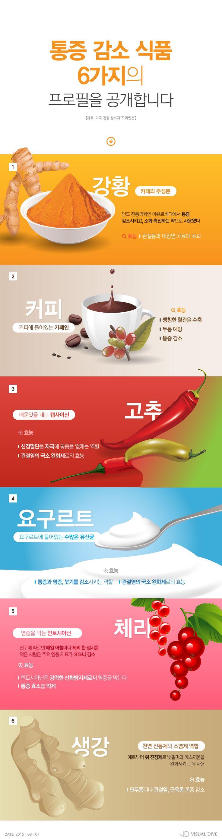 염증·통증·두통 완화…'힐링 푸드' 음식 6가지 [인포그래픽] #Healing_Food / #Infographic ⓒ 비주얼다이브 무단 복사·전재·재배포 금지
