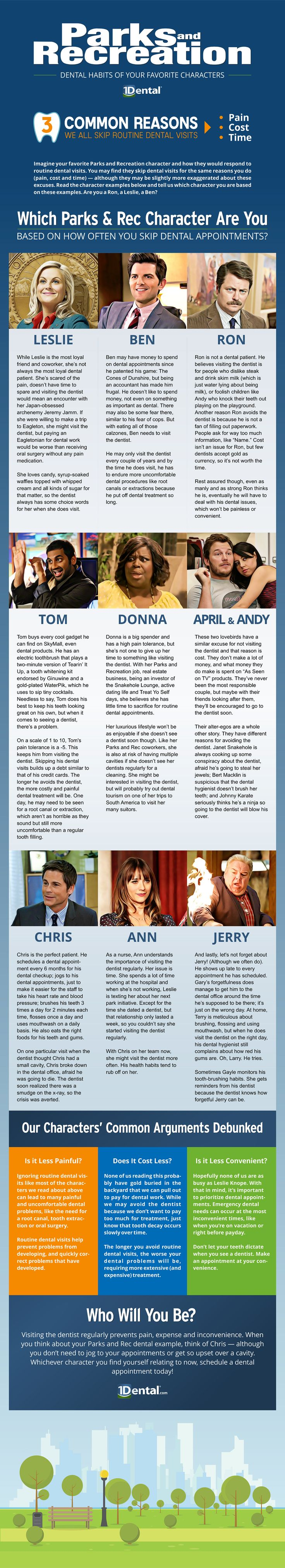 Which Parks and Rec Character Are You Based on How Often You Skip Dental Visits? #parksandrec #parksandrecreation #dentalinfographics #dentalvisits