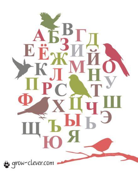 плакат с русским алфавитом для детей / Russian alphabet poster free printable