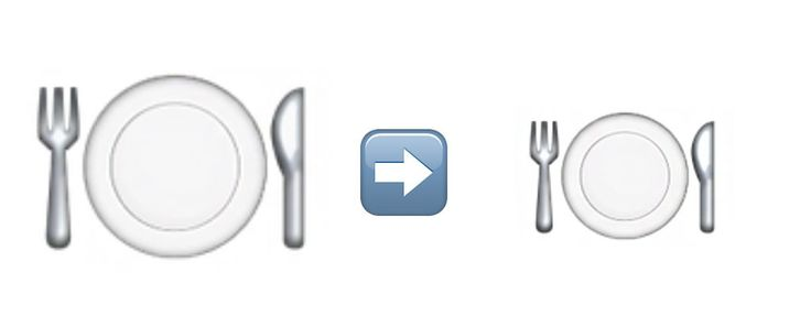 Emoji health questions shrink plates