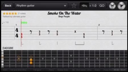 Guitar ukulele tabs guitar pro : Guitar and Bass on Pinterest