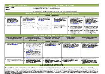 Year 3 #Australian #Curriculum Geography Planning Template $8.50