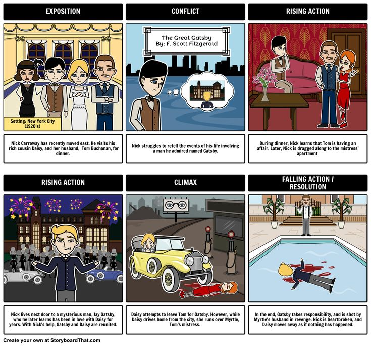a plot summary of fitzgeralds novel the great gatsby The great gatsby/summary by f scott fitzgerald the great gatsby by f scott fitzgerald-book great gatsby study guide-free booknotes plot.