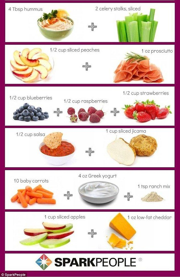The Most Filling 100 Calorie Snacks Revealed Filling