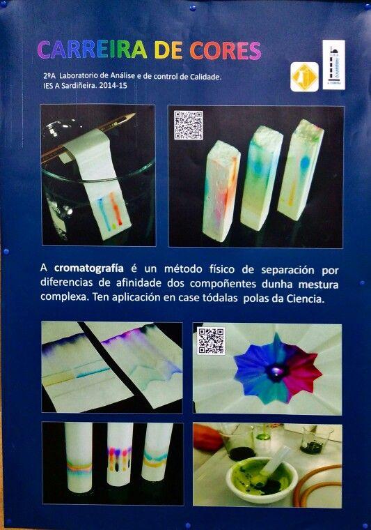 Cromatografía en tiza e papel
