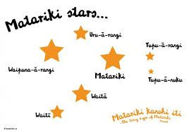 Image result for matariki art