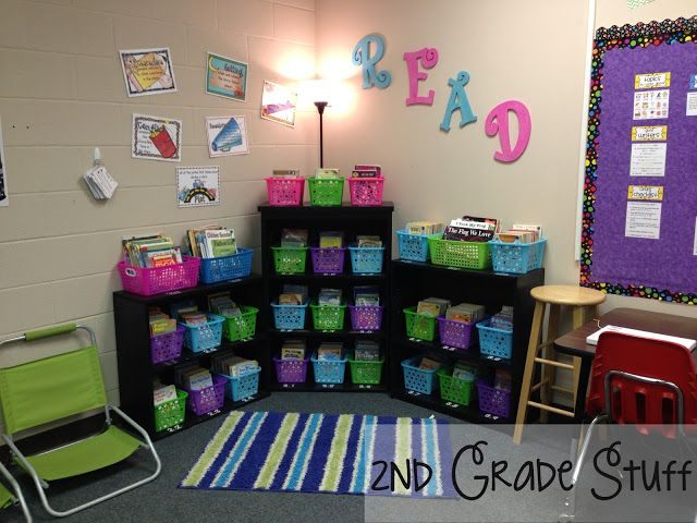 I like the baskets. If this was my classroom I would relate the colors to levels and types of books.