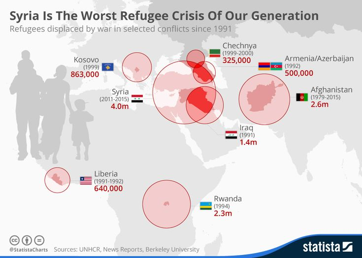 ••SYRIA: Guide to WORST refugee crisis since WWII•• by Mondoweiss 2015-09-09