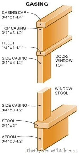 craftsman window trim diagram - measurements are NOT CORRECT for larger frame and sill. Casings should be at least 4 inches. Sill (or stool) should be at least 6 inches.: