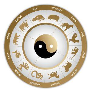 Horoscope du jour : Découvrez Votre Horoscope du jour -Horoscope 2013