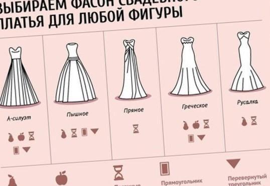 Как выбрать свадебное платье по фигуре - http://1svadebnoeplate.ru/kak-vybrat-svadebnoe-plate-po-figure-2962/ #свадьба #платье #свадебноеплатье #торжество #невеста
