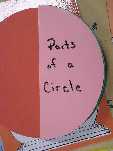 geometry...circle foldable...by old shoe woman