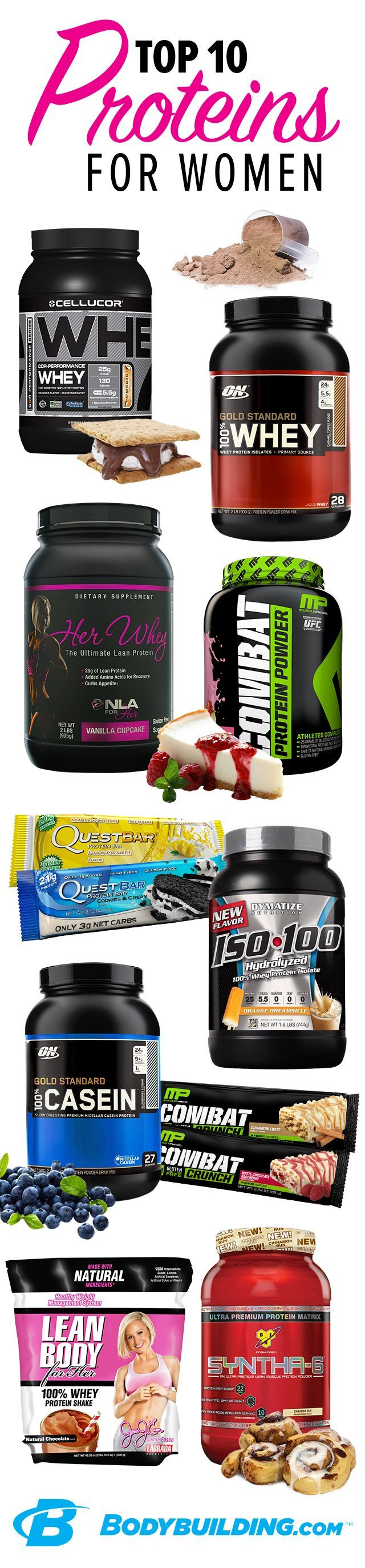Top 10 Proteins for Women! Think proteins are just for massive muscleheads? Think again. Without it, you can't create strong, firm, muscles for a lean, sculpted look. They also assist with fat loss and workout recovery. No skinny-fat body for you! Bodybuilding.com