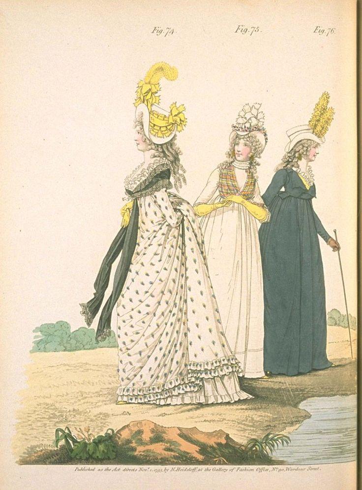 A teal riding habit. Heideloff's gallery of fashion, 1795