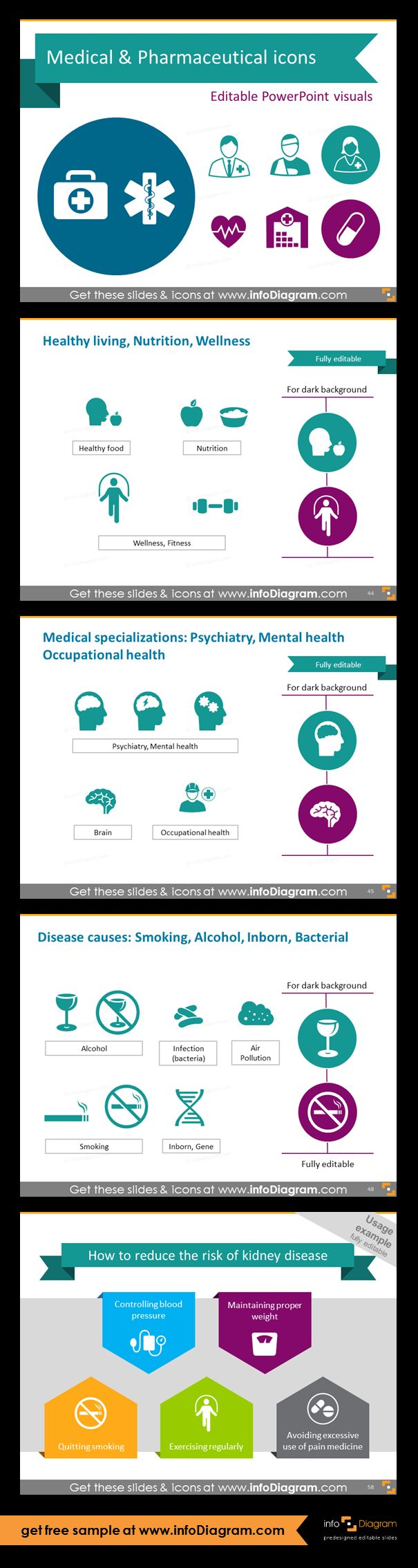 Medical specializations: healthy living, nutrition, wellness, psychiatry, mental health, occupational health, disease causes: smoking, alcohol, inborn, bacterial, gene, air pollution. Do-it-yourself infographics: how to reduce risk of kidney disease.