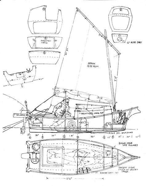 Pin by Don Huntsinger on boats,kayak, etal