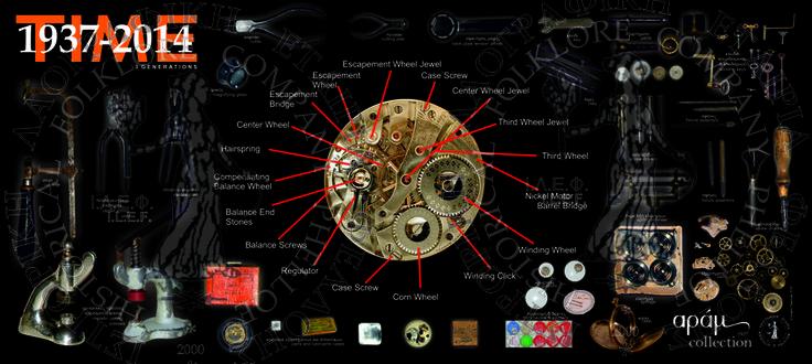 Names, tools, bits and parts of watch making/repair.