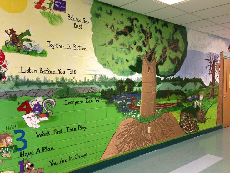 Leader in Me 7 Habits Tree Bonnieville Elementary, KY Painted by Shirley Hodges Riggs, proud former student and mother of Bonnieville teacher
