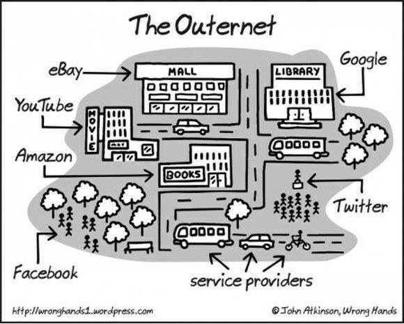 outernet..