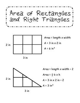 Area Formula Sheet