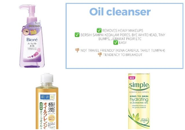 Skincare 101 First Cleansers In 2020 Skin Care Oil Based Cleanser Cleanser
