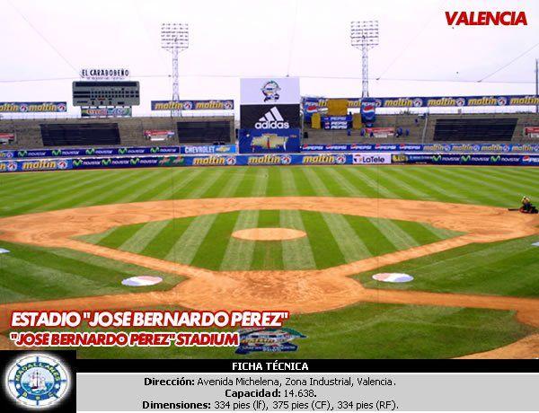 Jose Bernardo Perez. Valencia - Estado Carabobo
