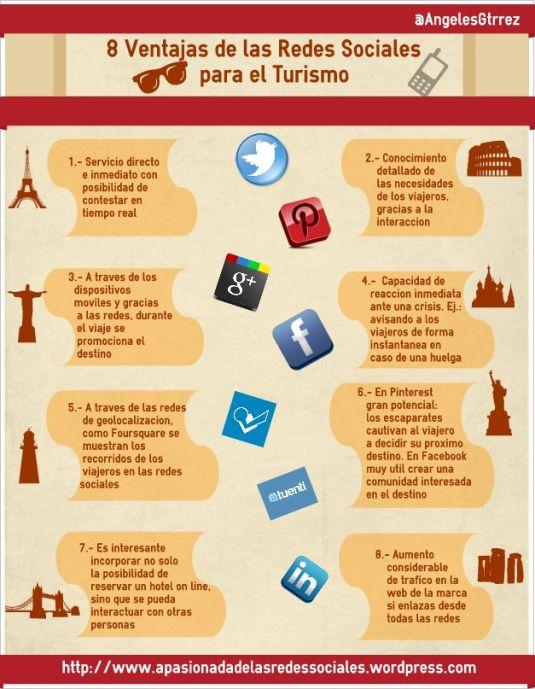8 ventajas de las Redes Sociales para el Turismo #infografia #infographic #socialmedia