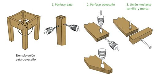 Toco madera. Sistema de mobiliario social