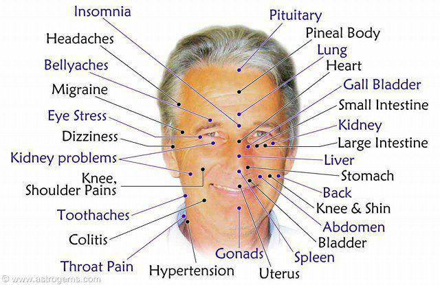 85 Best Images About Acupuncture On Pinterest Pressure