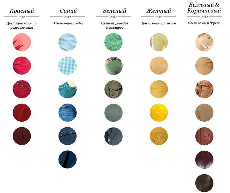 Мужские цвета в одежде