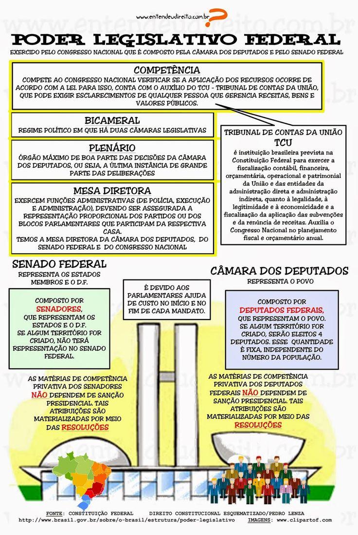 APOSTILA PODER JUDICIÁRIO, PODER EXECUTIVO, PODER LEGISLATIVO e PROCESSO LEGISLATIVO - R$ 58 ,00  impressão frente e verso - 43 pág...
