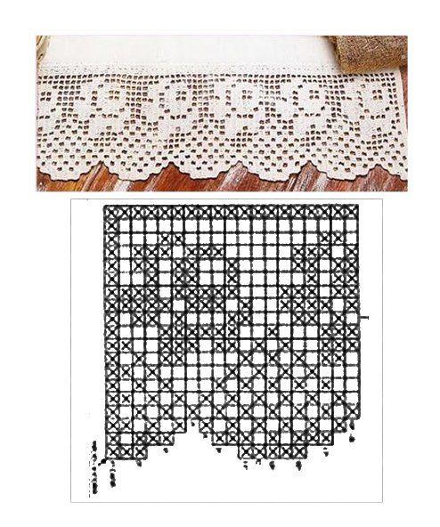 Modelos de barrados de crochê com gráficos com motivos de rosas.