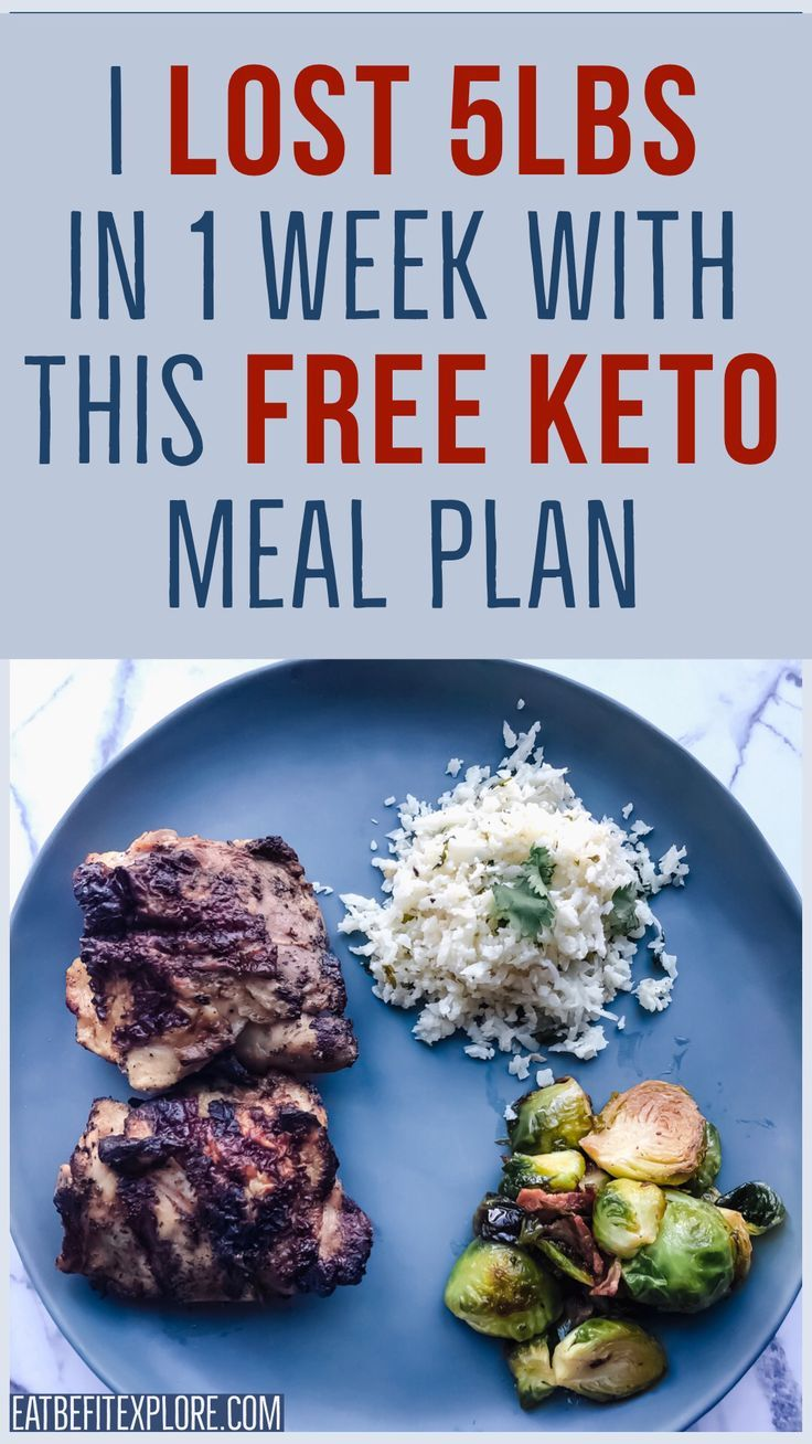 What is Clean Keto and Why it Works