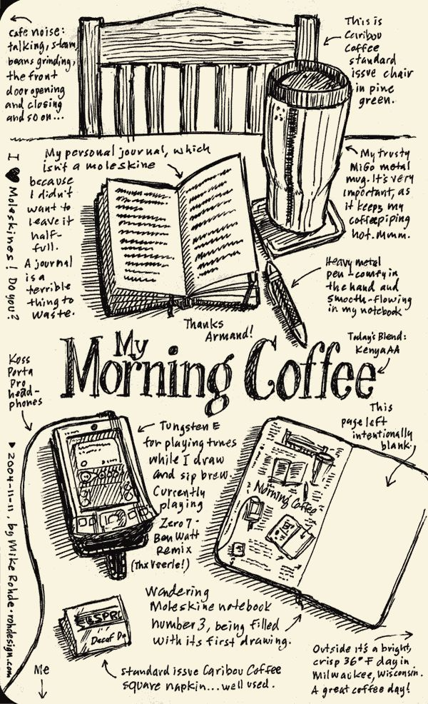 my morning coffee #moleskine sketch