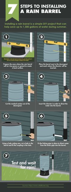 A rainwater collection system is something I really want to start using. This is a great tutorial on how to install a rainwater collection system!