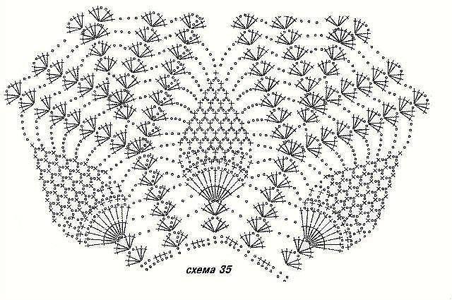 crochelinhasagulhas: Vestido de crochê branco