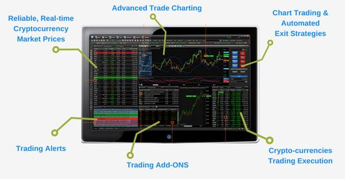 "Advanced Trading Chart Tools Functionalities!  "" Add-ONS Is The Best Opportunity For High #Bitcoin Trade Volume ""  #blockchain #cryptocurrency #entrepreneur"