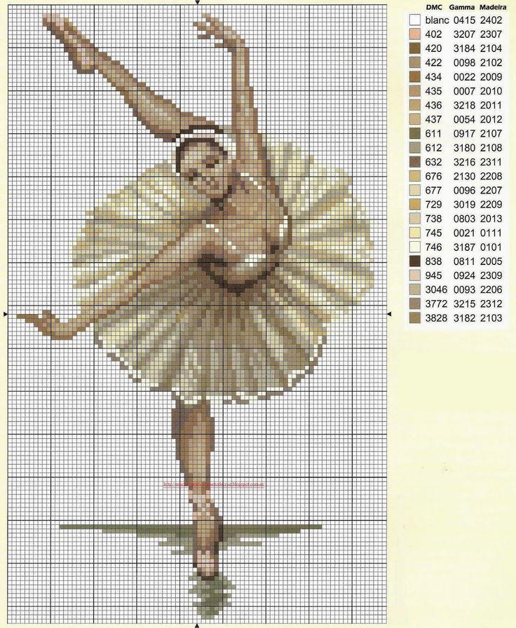 Patrón de punto de cruz. Bailarina