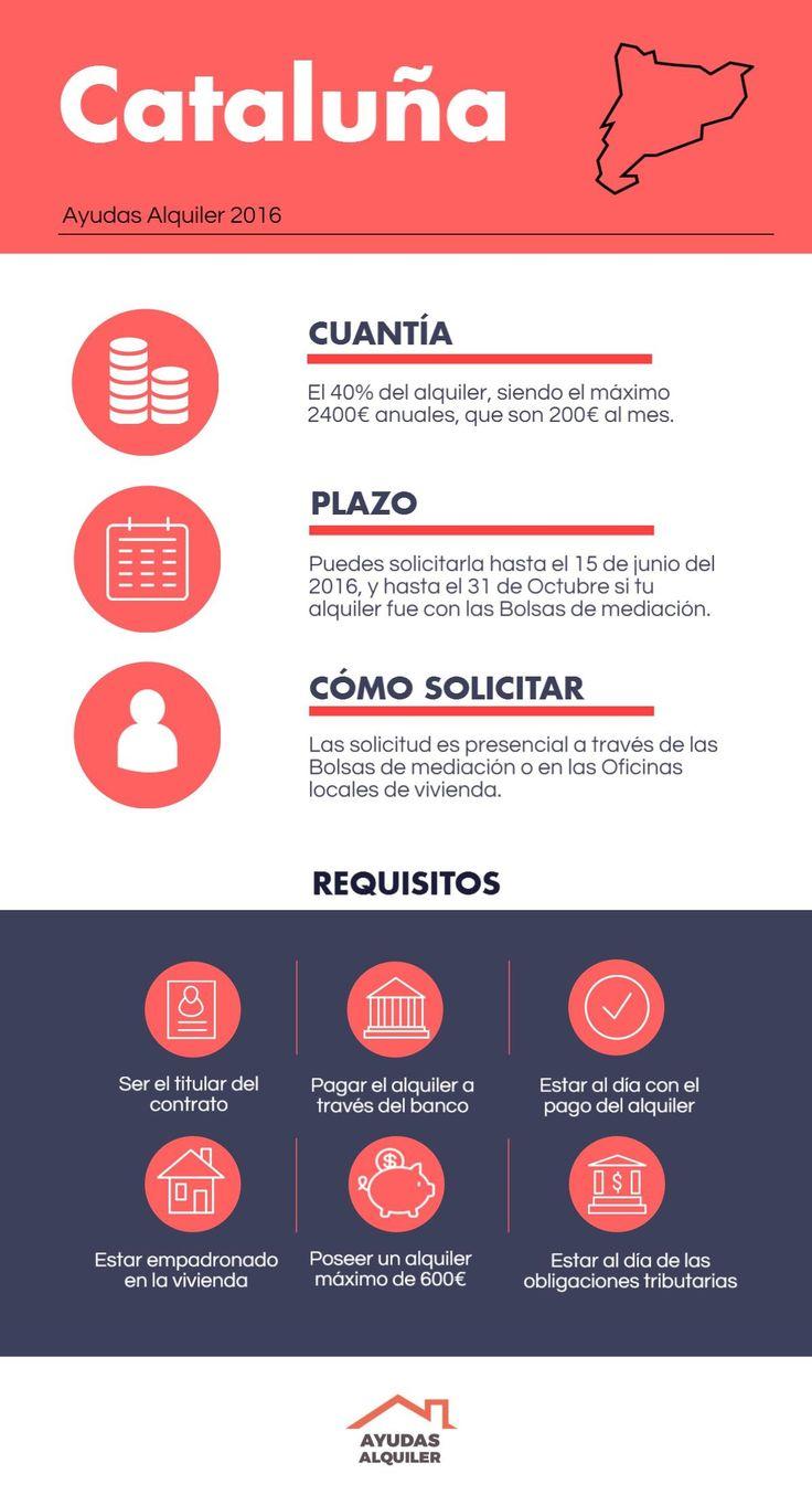 Las Ayudas de Alquiler 2016 en Cataluña son de hasta 2400 euros al año, se deben solicitar presencialmente y tienen fecha límite: El 15 de junio del 2016. http://www.ayudasalquiler.es/