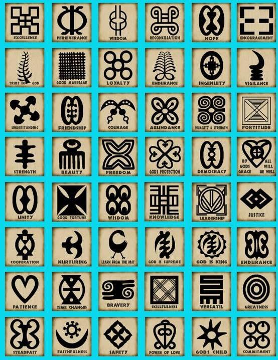 Les symboles africains de l'Egypte sont bien connus, mais il est maintenant temps de découvrir plusieurs symboles africains spécialement de l'Afrique de l'Ouest, appelé Adinkra .Adinkra sont des symboles visuels, créés à l'origine par l'Ashanti du Ghana et le Gyaman de la Côte d'Ivoire en Afrique de l'Ouest. Ils représentent ...